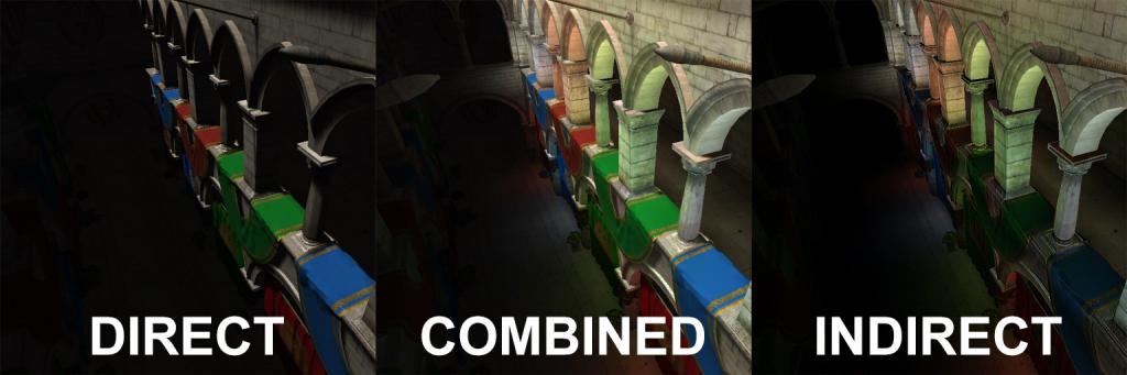 lpv_comparison